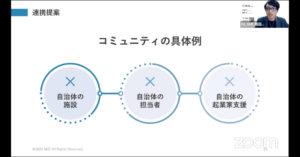 発表中の様子(2)「連携提案によるコミュニティの具体例」
